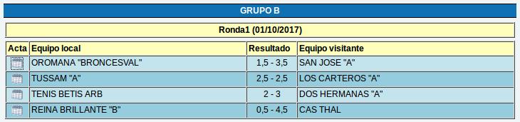 andaluza2017_ronda1_res